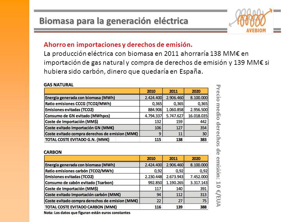 Biomasa para la generación eléctrica Ahorro en importaciones y derechos de emisión. La producción eléctrica con biomasa en 2011 ahorraría 138 MM en im