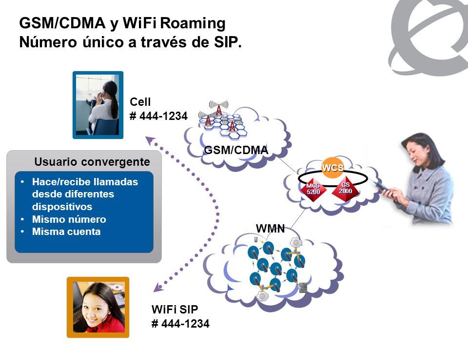 GSM/CDMA y WiFi Roaming Número único a través de SIP.WCS Hace/recibe llamadas desde diferentes dispositivos Mismo número Misma cuenta Usuario converge