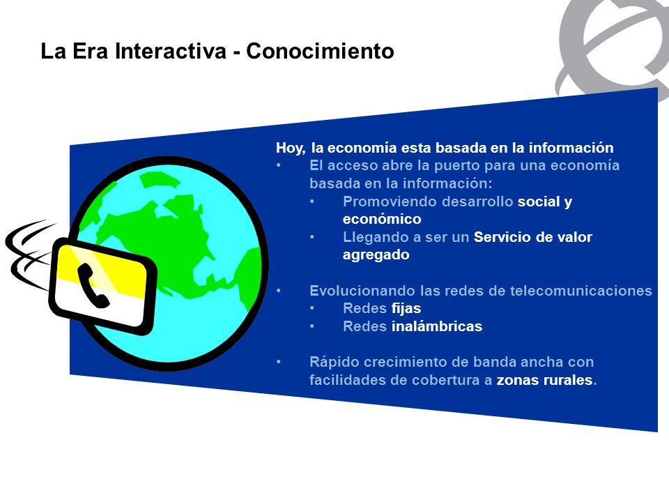 La Era Interactiva - Conocimiento Hoy, la economía esta basada en la información El acceso abre la puerto para una economía basada en la información: