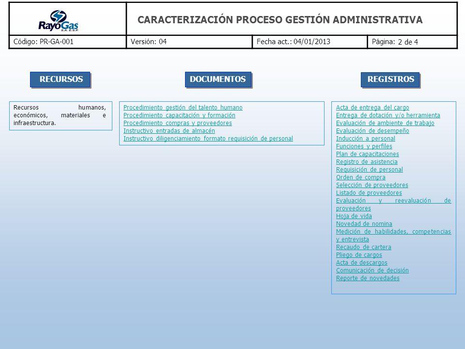 C ó digo: PR-GA-001Versi ó n: 04Fecha act.: 04/01/2013P á gina: CARACTERIZACIÓN PROCESO GESTIÓN ADMINISTRATIVA Procedimiento gestión del talento human