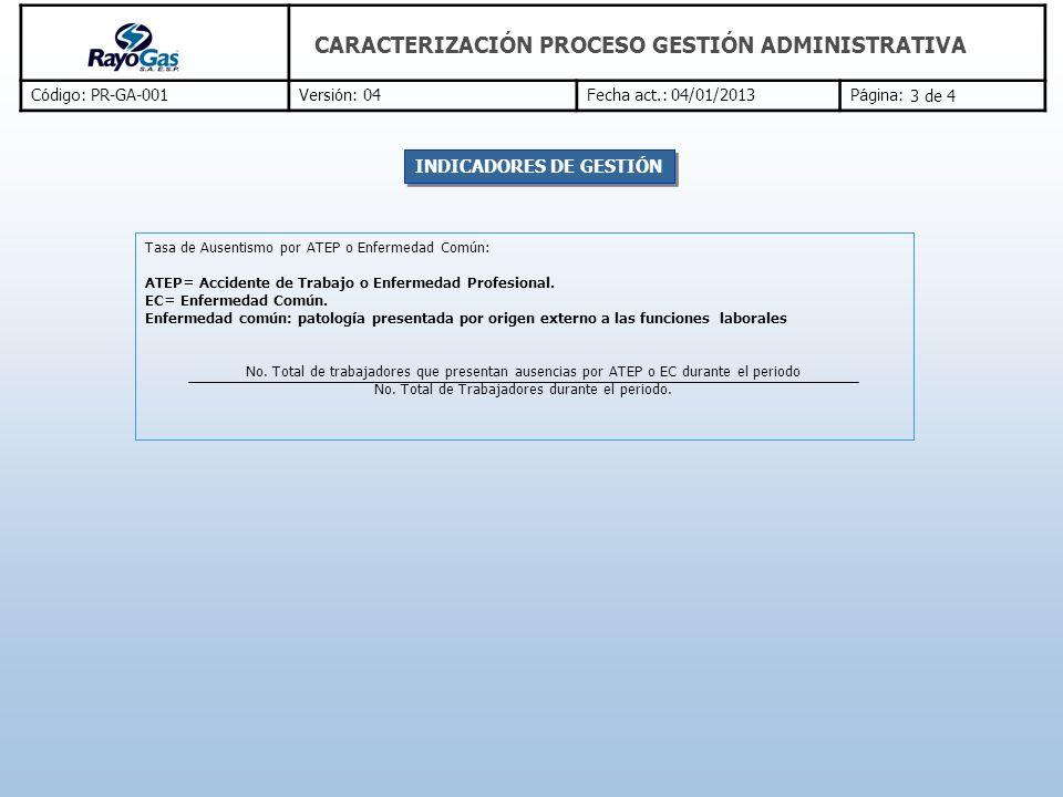 C ó digo: PR-GA-001Versi ó n: 04Fecha act.: 04/01/2013P á gina: CARACTERIZACIÓN PROCESO GESTIÓN ADMINISTRATIVA 3 de 4 INDICADORES DE GESTIÓN Tasa de A