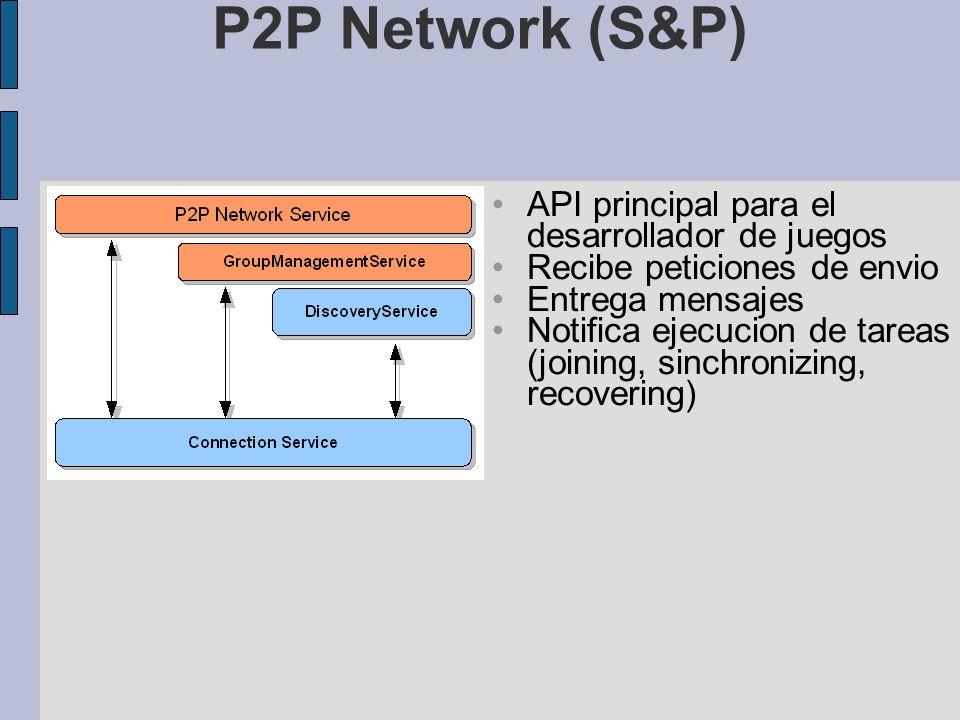 P2P Network (S&P) API principal para el desarrollador de juegos Recibe peticiones de envio Entrega mensajes Notifica ejecucion de tareas (joining, sinchronizing, recovering)