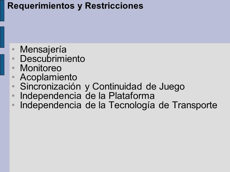 Mensajería Descubrimiento Monitoreo Acoplamiento Sincronización y Continuidad de Juego Independencia de la Plataforma Independencia de la Tecnología de Transporte Requerimientos y Restricciones