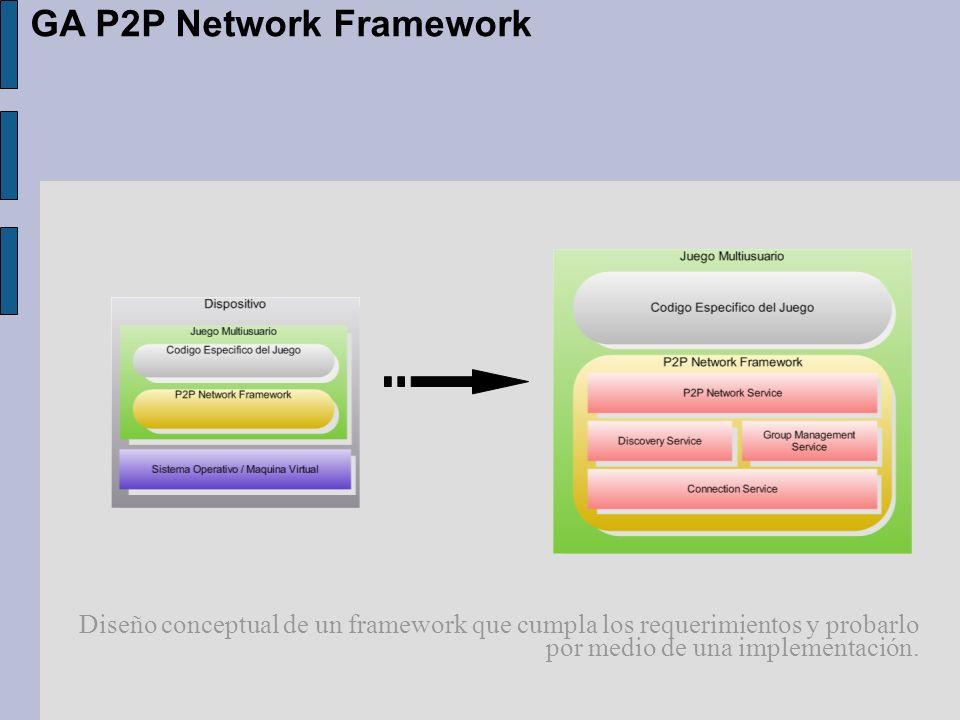 GA P2P Network Framework Diseño conceptual de un framework que cumpla los requerimientos y probarlo por medio de una implementación.