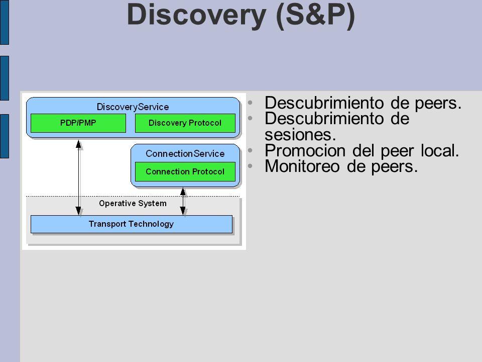 Group Management (S&P) Ingreso y salida de la sesion Aseguramiento de la continuidad Recuperacion de la sesion Sincronizacion (peers[] y valores del juego) Reacciona a cambios de direccion/visibilidad de los peers