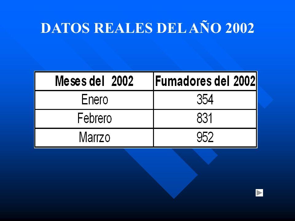 DATOS REALES DEL AÑO 2002