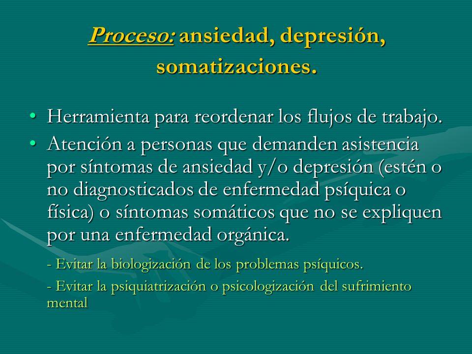 Proceso: ansiedad, depresión, somatizaciones. Herramienta para reordenar los flujos de trabajo.Herramienta para reordenar los flujos de trabajo. Atenc