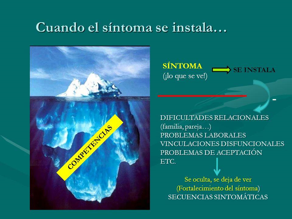 Cuando el síntoma se instala… SÍNTOMA (¡lo que se ve!) DIFICULTADES RELACIONALES (familia, pareja…) PROBLEMAS LABORALES VINCULACIONES DISFUNCIONALES P