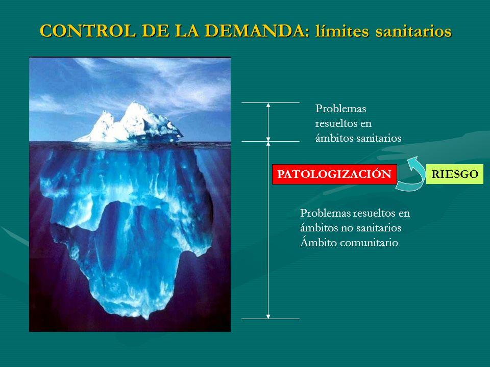 CONTROL DE LA DEMANDA: límites sanitarios Problemas resueltos en ámbitos sanitarios Problemas resueltos en ámbitos no sanitarios Ámbito comunitario RI