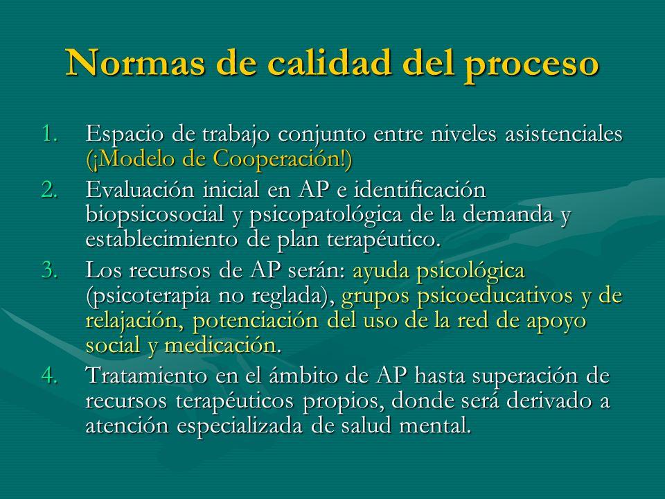 Normas de calidad del proceso 1.Espacio de trabajo conjunto entre niveles asistenciales (¡Modelo de Cooperación!) 2.Evaluación inicial en AP e identif