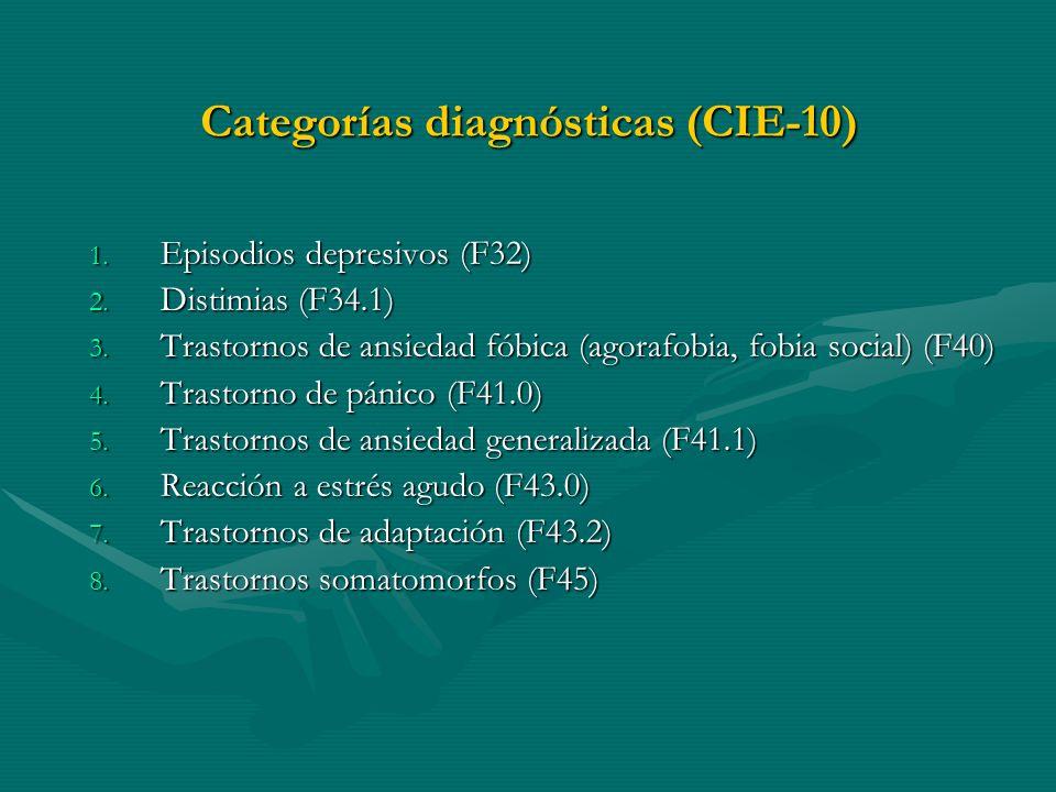 Categorías diagnósticas (CIE-10) 1. Episodios depresivos (F32) 2. Distimias (F34.1) 3. Trastornos de ansiedad fóbica (agorafobia, fobia social) (F40)