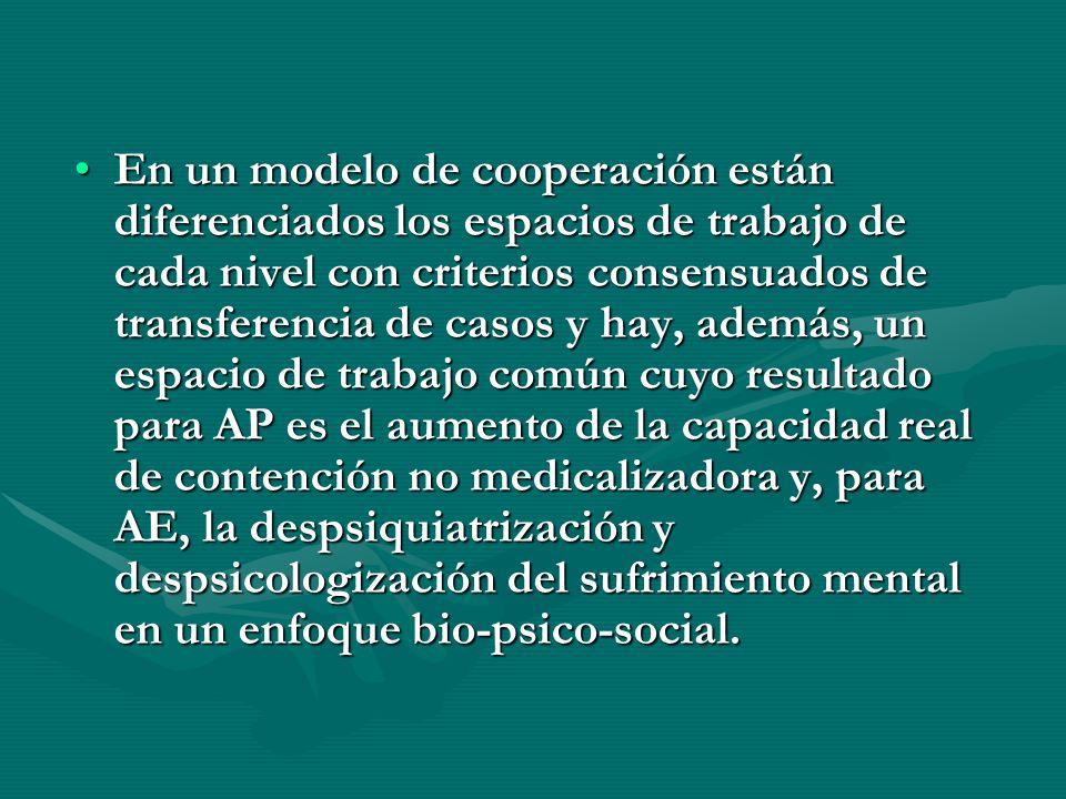 En un modelo de cooperación están diferenciados los espacios de trabajo de cada nivel con criterios consensuados de transferencia de casos y hay, adem
