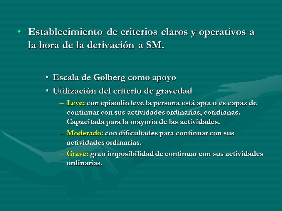 Establecimiento de criterios claros y operativos a la hora de la derivación a SM.Establecimiento de criterios claros y operativos a la hora de la deri