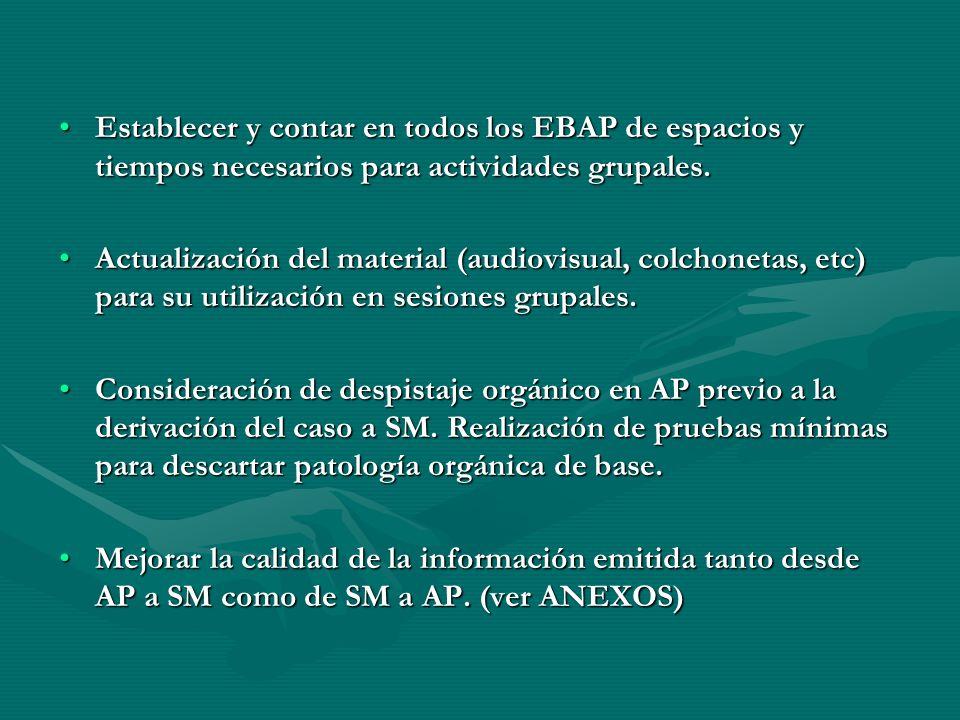 Establecer y contar en todos los EBAP de espacios y tiempos necesarios para actividades grupales.Establecer y contar en todos los EBAP de espacios y t