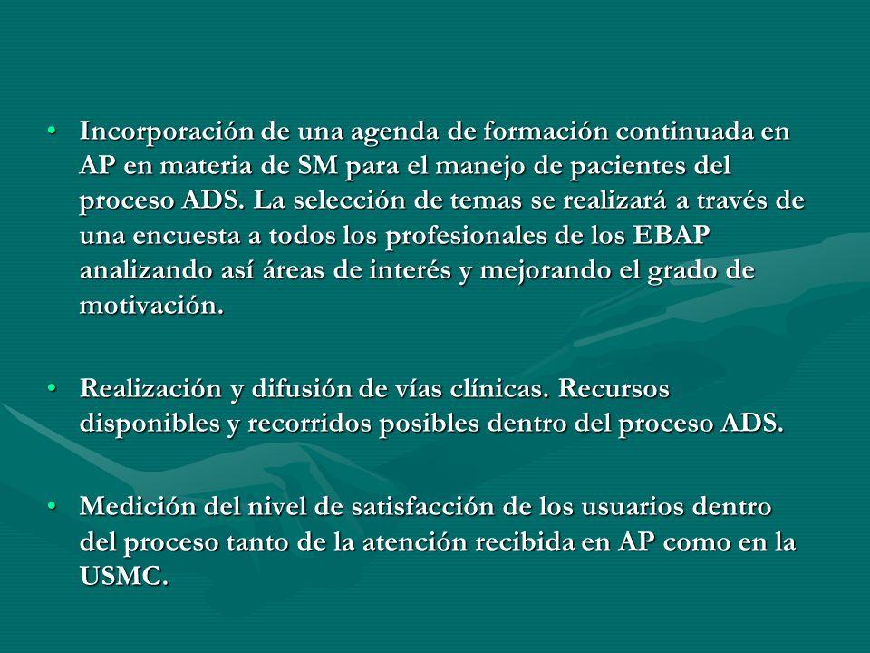 Incorporación de una agenda de formación continuada en AP en materia de SM para el manejo de pacientes del proceso ADS. La selección de temas se reali