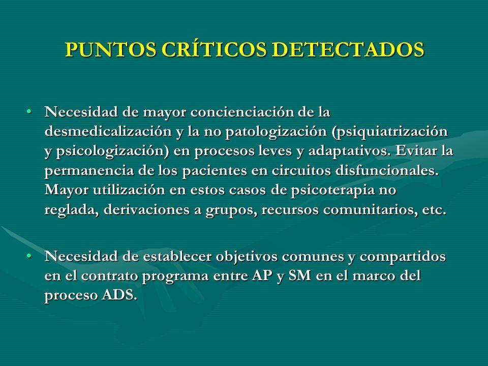 PUNTOS CRÍTICOS DETECTADOS Necesidad de mayor concienciación de la desmedicalización y la no patologización (psiquiatrización y psicologización) en pr