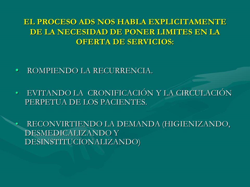 EL PROCESO ADS ABORDA LA CLASIFICACIÓN DE LOS PROBLEMAS FRENTE A LAS CATEGORÍAS DE DIAGNÓSTICO PSICOPATOLÓGICO ( LOS RÓTULOS PUEDEN APRISIONAR POR IGUAL A PACIENTES Y PROFESIONLES)FRENTE A LAS CATEGORÍAS DE DIAGNÓSTICO PSICOPATOLÓGICO ( LOS RÓTULOS PUEDEN APRISIONAR POR IGUAL A PACIENTES Y PROFESIONLES) SE INCLINA POR LA TIPOLOGÍA DE LAS DEMANDAS, EXTRAIDAS DEL LENGUAJE CON EL QUE SON EXPRESADAS, PERMITIENDO UNA MIRADA COMPARTIDA, CORRESPONSABLE, QUE FAVORECE LA CONSTRUCCIÓN DE UNA REALIDAD CLÍNICA CON EL PACIENTE.SE INCLINA POR LA TIPOLOGÍA DE LAS DEMANDAS, EXTRAIDAS DEL LENGUAJE CON EL QUE SON EXPRESADAS, PERMITIENDO UNA MIRADA COMPARTIDA, CORRESPONSABLE, QUE FAVORECE LA CONSTRUCCIÓN DE UNA REALIDAD CLÍNICA CON EL PACIENTE.