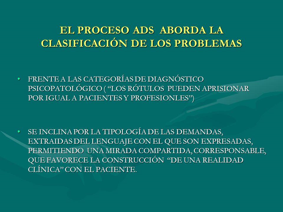 EL PROCESO ADS ABORDA LA CLASIFICACIÓN DE LOS PROBLEMAS FRENTE A LAS CATEGORÍAS DE DIAGNÓSTICO PSICOPATOLÓGICO ( LOS RÓTULOS PUEDEN APRISIONAR POR IGU