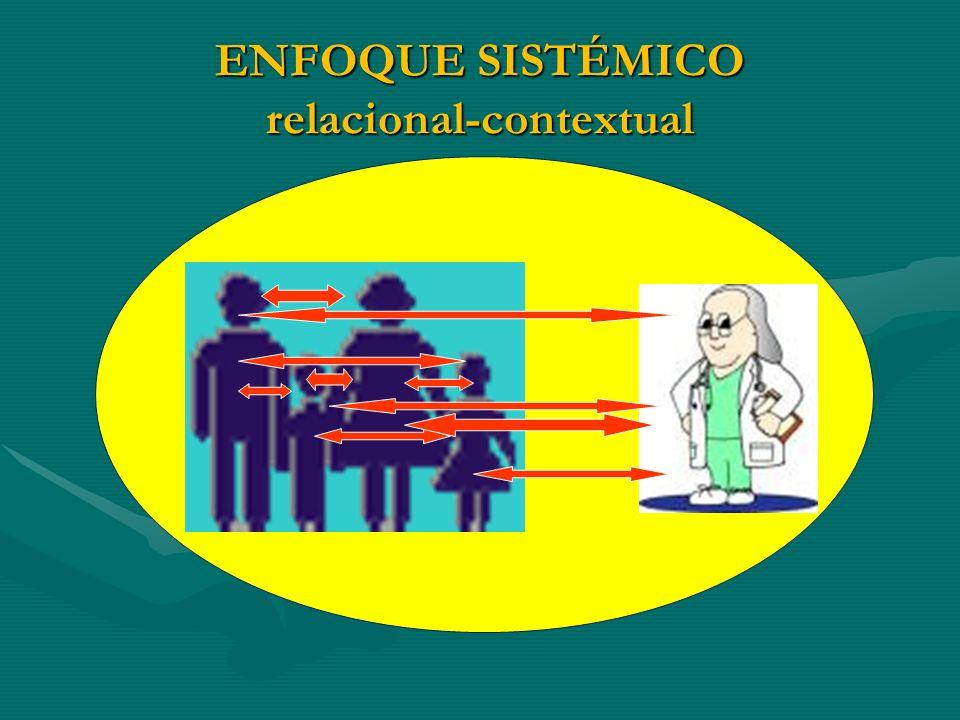 Normas de calidad del proceso 1.Espacio de trabajo conjunto entre niveles asistenciales (¡Modelo de Cooperación!) 2.Evaluación inicial en AP e identificación biopsicosocial y psicopatológica de la demanda y establecimiento de plan terapéutico.