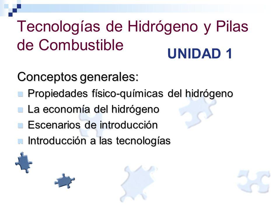 Tecnologías de Hidrógeno y Pilas de Combustible UNIDAD 1 Conceptos generales: Propiedades físico-químicas del hidrógeno Propiedades físico-químicas de