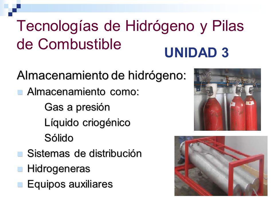 Tecnologías de Hidrógeno y Pilas de Combustible UNIDAD 3 Almacenamiento de hidrógeno: Almacenamiento como: Almacenamiento como: Gas a presión Líquido