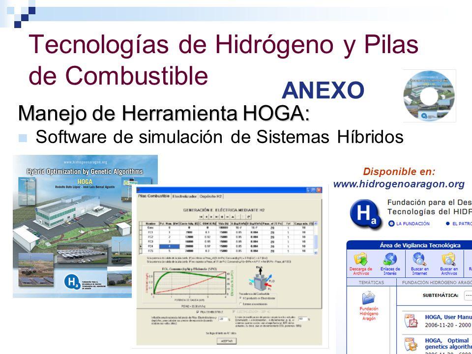 Tecnologías de Hidrógeno y Pilas de Combustible ANEXO Manejo de Herramienta HOGA: Software de simulación de Sistemas Híbridos Disponible en: www.hidro