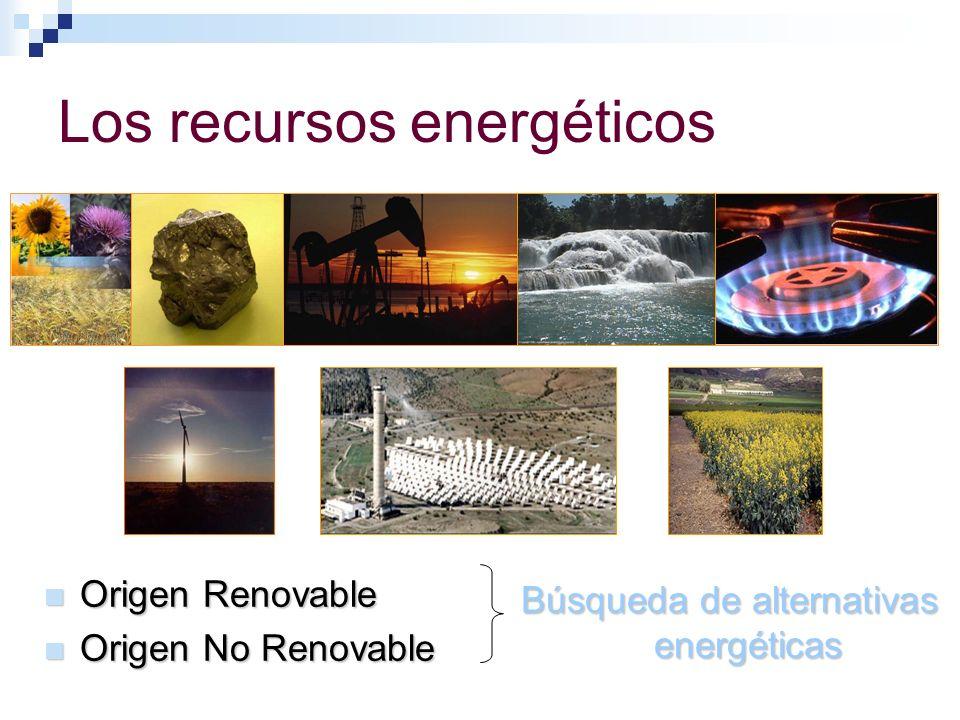 Los recursos energéticos Origen Renovable Origen Renovable Origen No Renovable Origen No Renovable Búsqueda de alternativas energéticas