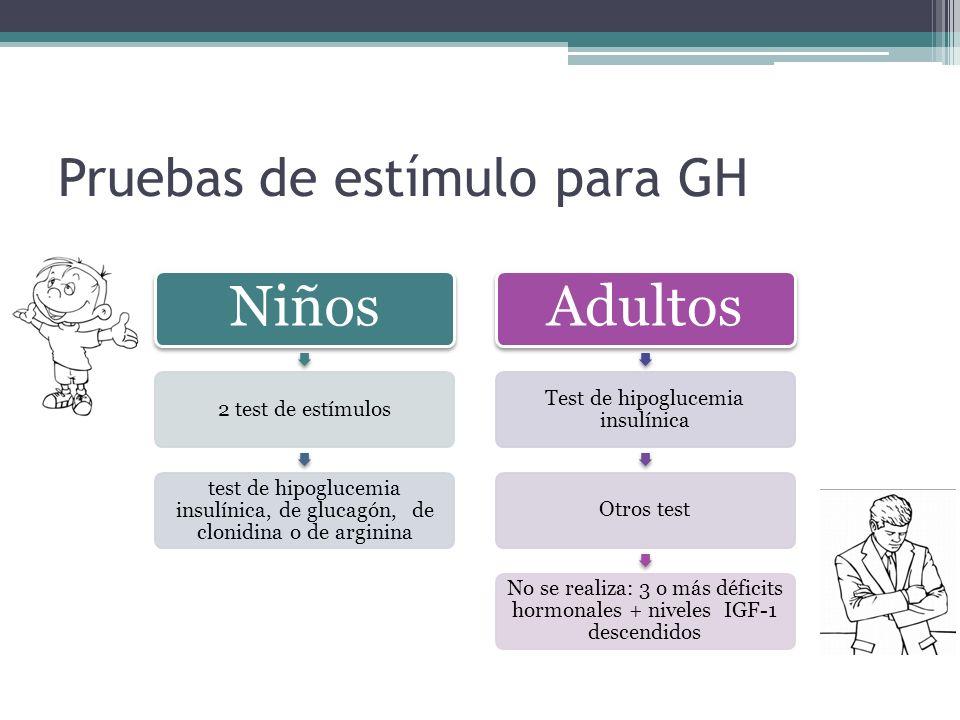 Pruebas de estímulo para GH Niños 2 test de estímulos test de hipoglucemia insulínica, de glucagón, de clonidina o de arginina Adultos Test de hipoglu