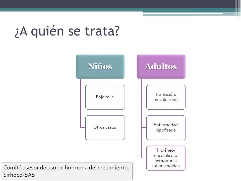 ¿A quién se trata? Niños Baja tallaOtros casos Adultos Transición: reevaluación Enfermedad hipofisaria T. cráneo- encefálico o hemorragia subaracnoide