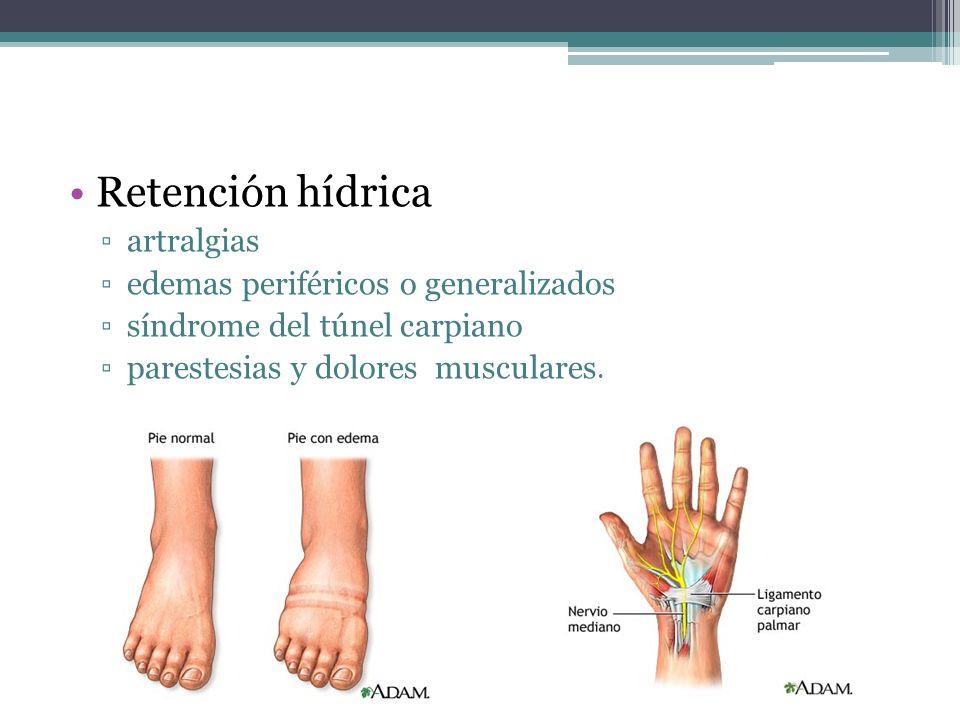 Retención hídrica artralgias edemas periféricos o generalizados síndrome del túnel carpiano parestesias y dolores musculares.