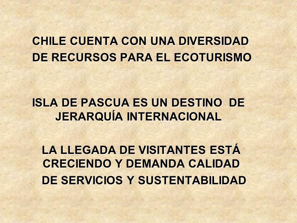 CHILE CUENTA CON UNA DIVERSIDAD CHILE CUENTA CON UNA DIVERSIDAD DE RECURSOS PARA EL ECOTURISMO DE RECURSOS PARA EL ECOTURISMO ISLA DE PASCUA ES UN DES