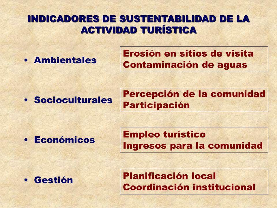 INDICADORES DE SUSTENTABILIDAD DE LA ACTIVIDAD TURÍSTICA Ambientales Socioculturales Económicos Gestión Erosión en sitios de visita Contaminación de a