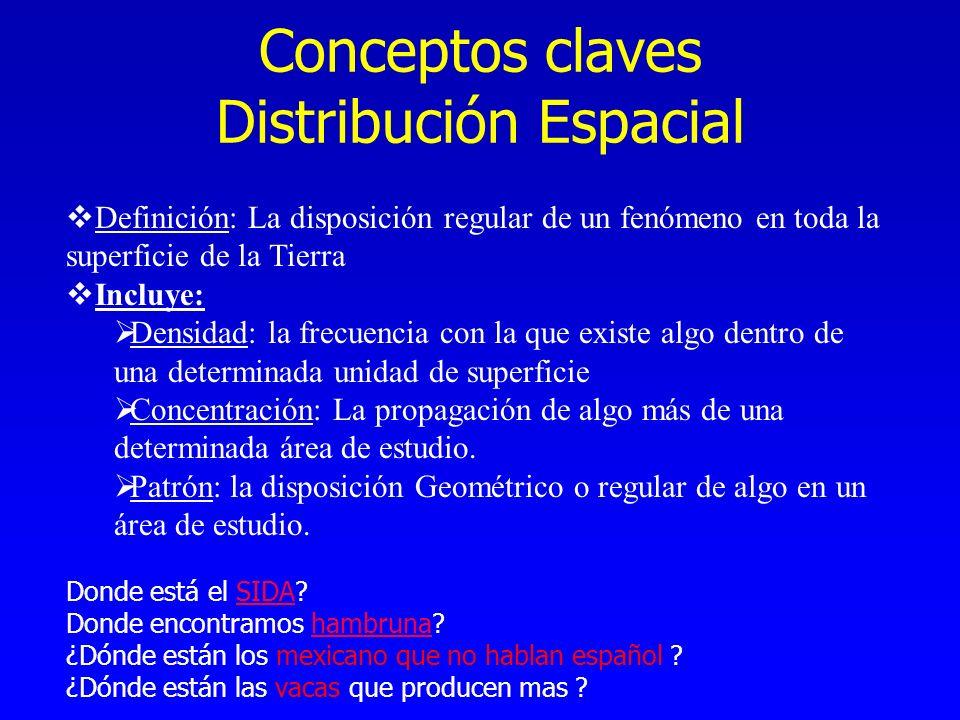 Conceptos claves Distribución Espacial Donde está el SIDA?SIDA Donde encontramos hambruna?hambruna ¿Dónde están los mexicano que no hablan español ? ¿