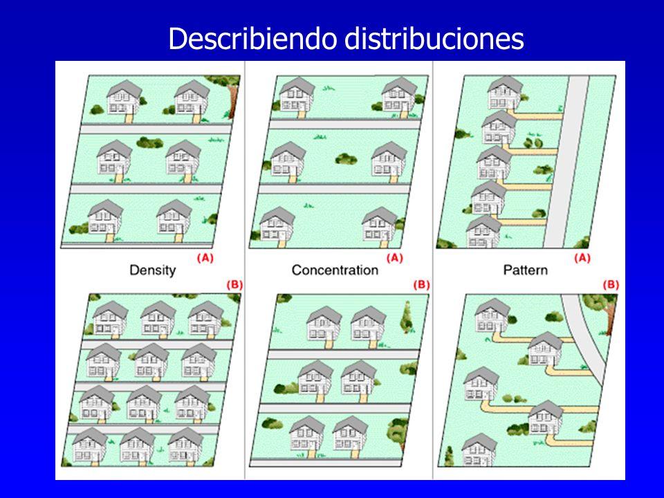 Describiendo distribuciones