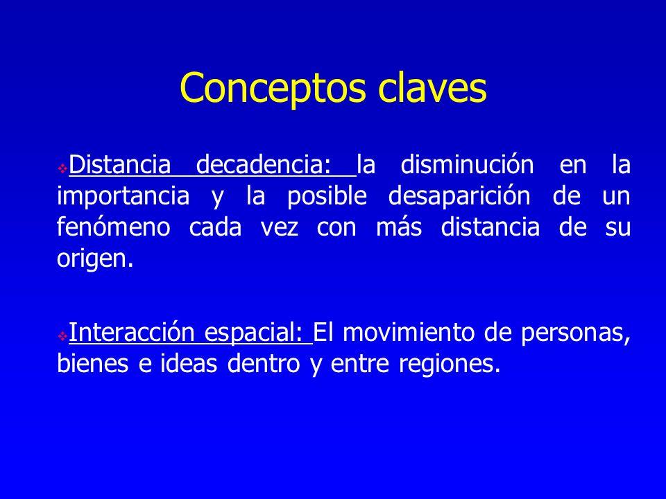 Conceptos claves Distancia decadencia: la disminución en la importancia y la posible desaparición de un fenómeno cada vez con más distancia de su origen.