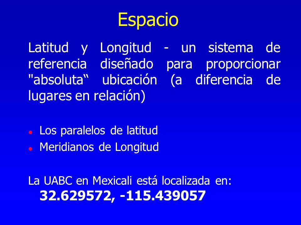 Espacio Latitud y Longitud - un sistema de referencia diseñado para proporcionar absoluta ubicación (a diferencia de lugares en relación) l Los paralelos de latitud l Meridianos de Longitud La UABC en Mexicali está localizada en: 32.629572, -115.439057