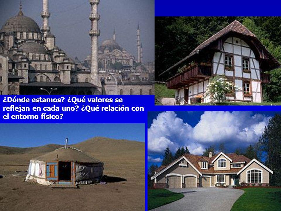 ¿Dónde estamos? ¿Qué valores se reflejan en cada uno? ¿Qué relación con el entorno físico?