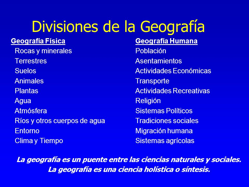 Divisiones de la Geografía Geografía FísicaGeografía Humana Rocas y minerales Población Terrestres Asentamientos Suelos Actividades Económicas Animale