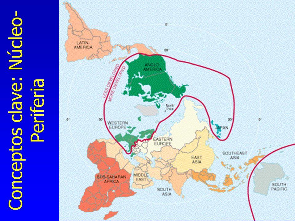 Conceptos clave: Núcleo- Periferia