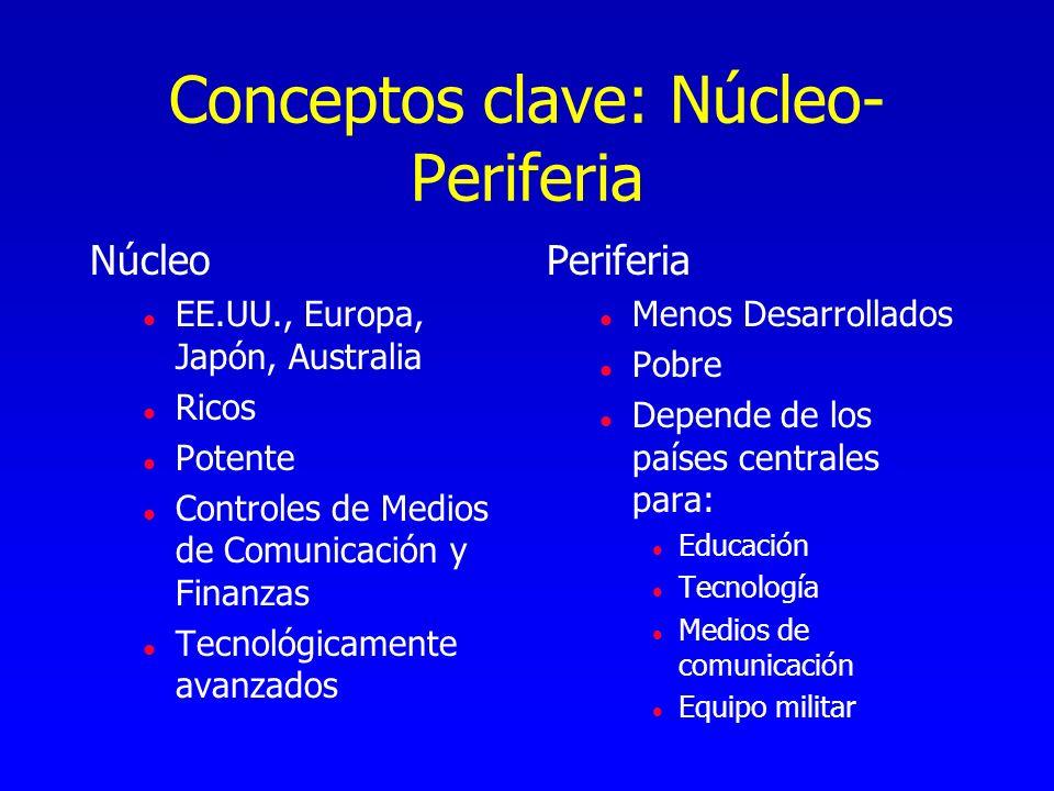 Núcleo l EE.UU., Europa, Japón, Australia l Ricos l Potente l Controles de Medios de Comunicación y Finanzas l Tecnológicamente avanzados Periferia l