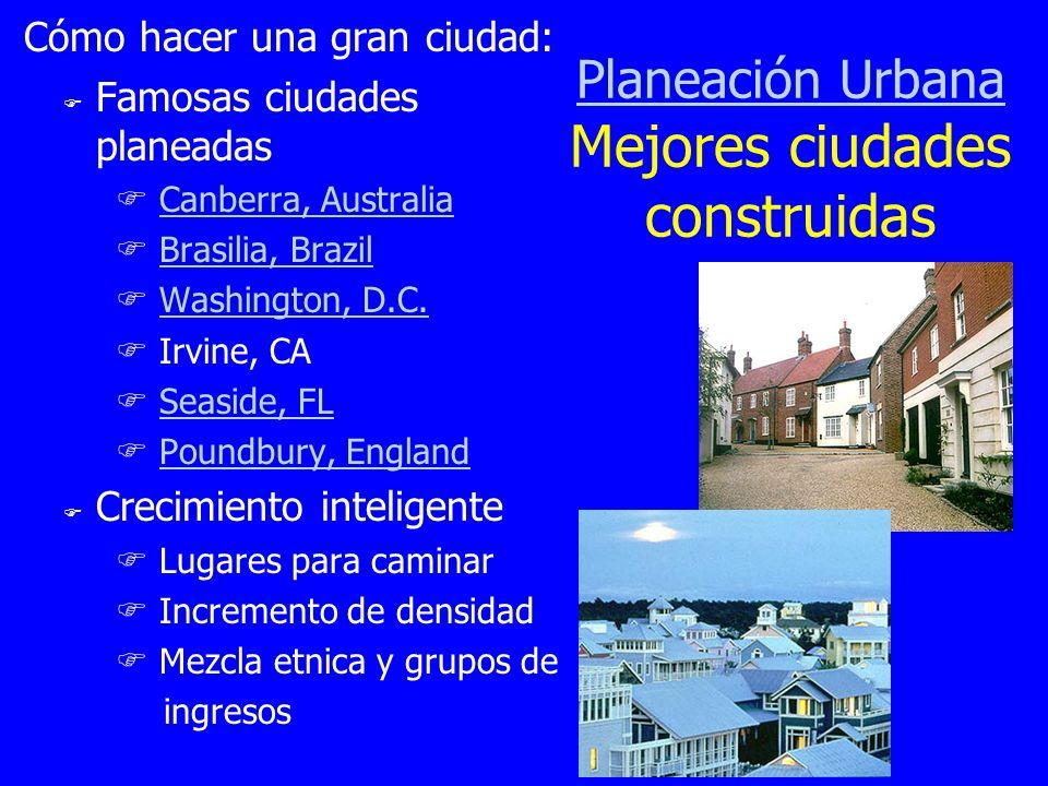 Planeación Urbana Planeación Urbana Mejores ciudades construidas Cómo hacer una gran ciudad: F Famosas ciudades planeadas F Canberra, AustraliaCanberr