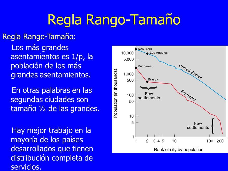 Regla Rango-Tamaño Regla Rango-Tamaño: Los más grandes asentamientos es 1/p, la población de los más grandes asentamientos. En otras palabras en las s