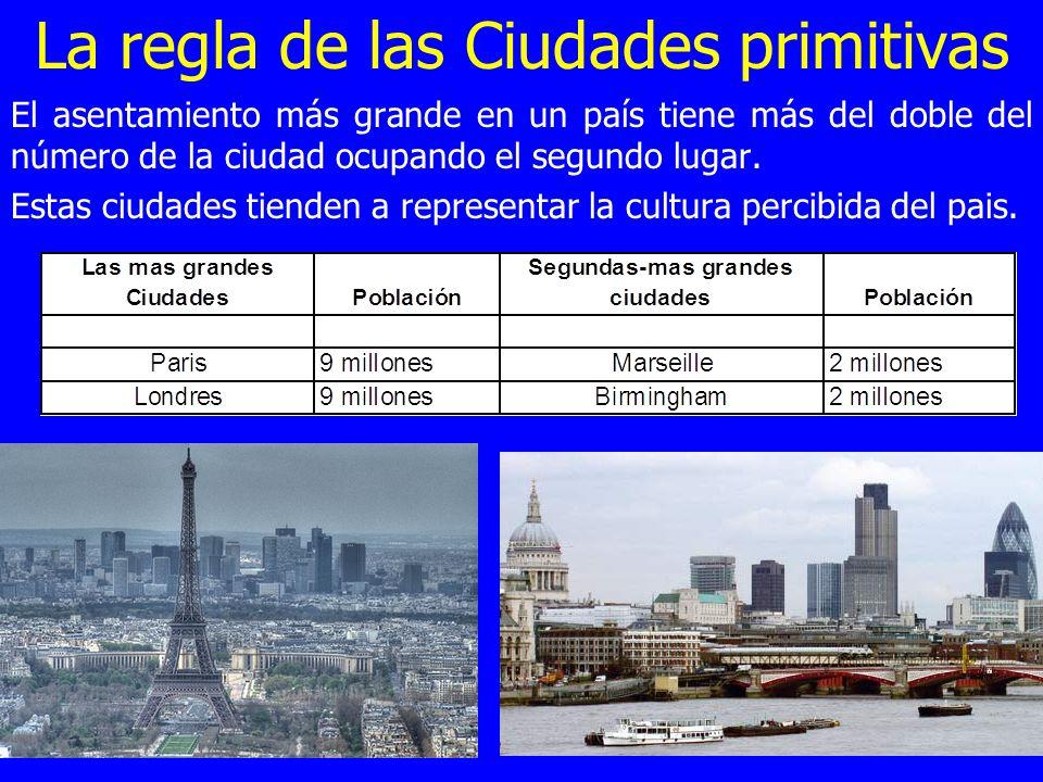 La regla de las Ciudades primitivas El asentamiento más grande en un país tiene más del doble del número de la ciudad ocupando el segundo lugar. Estas