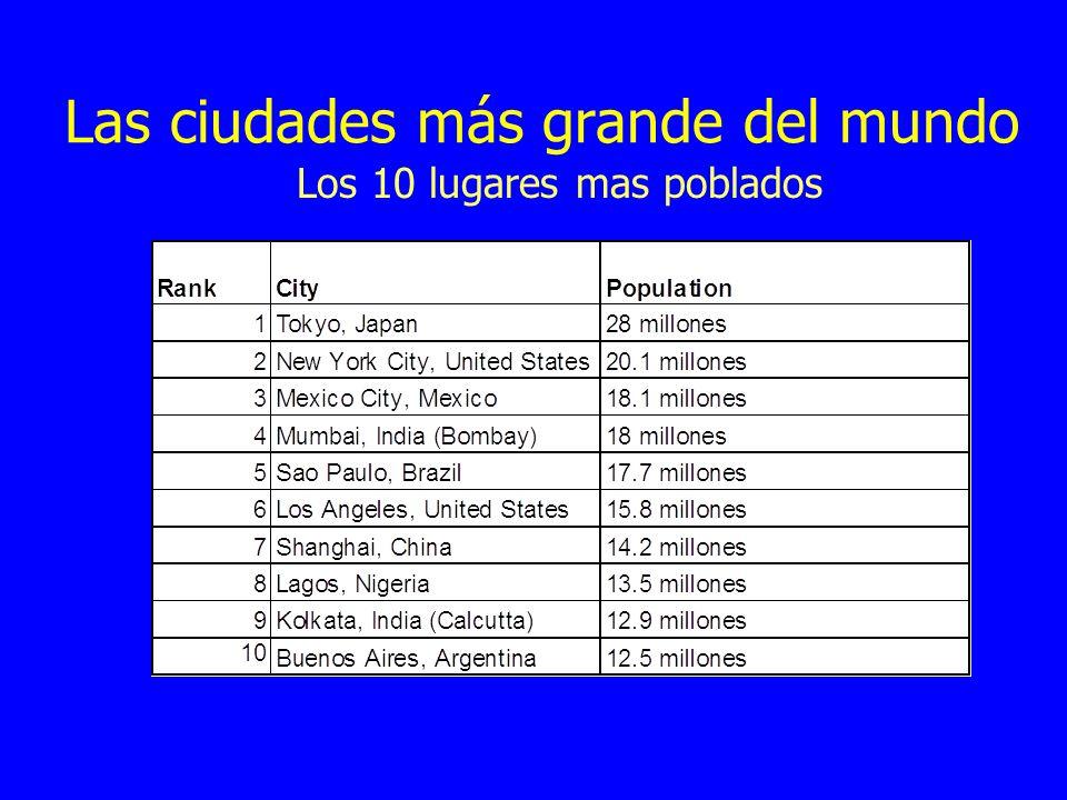 Las ciudades más grande del mundo Los 10 lugares mas poblados