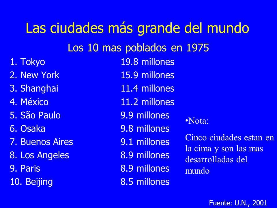 Las ciudades más grande del mundo Los 10 mas poblados en 1975 1. Tokyo 19.8 millones 2. New York 15.9 millones 3. Shanghai 11.4 millones 4. México 11.
