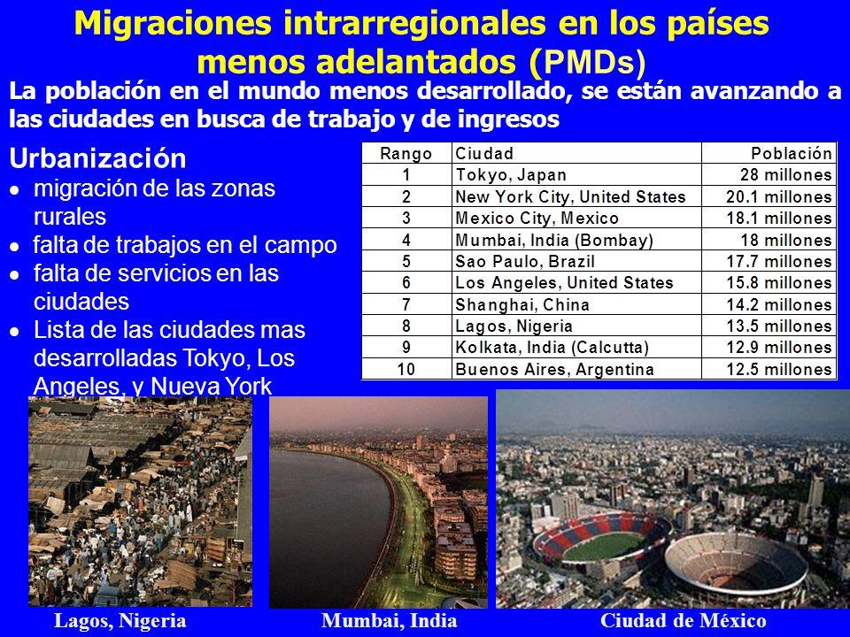 Migraciones intrarregionales en los países menos adelantados ( PMDs) La población en el mundo menos desarrollado, se están avanzando a las ciudades en