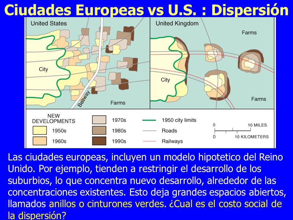 Ciudades Europeas vs U.S. : Dispersión Las ciudades europeas, incluyen un modelo hipotetico del Reino Unido. Por ejemplo, tienden a restringir el desa