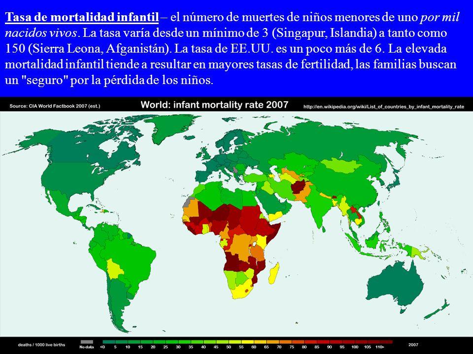 Tasa de mortalidad infantil – el número de muertes de niños menores de uno por mil nacidos vivos. La tasa varía desde un mínimo de 3 (Singapur, Island