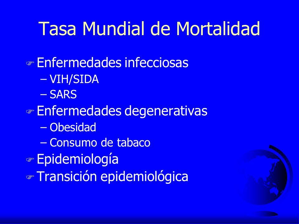 Tasa Mundial de Mortalidad F Enfermedades infecciosas –VIH/SIDA –SARS F Enfermedades degenerativas –Obesidad –Consumo de tabaco F Epidemiología F Tran