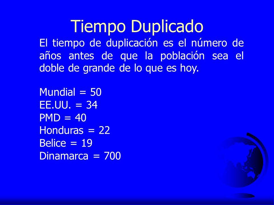 Tiempo Duplicado El tiempo de duplicación es el número de años antes de que la población sea el doble de grande de lo que es hoy. Mundial = 50 EE.UU.